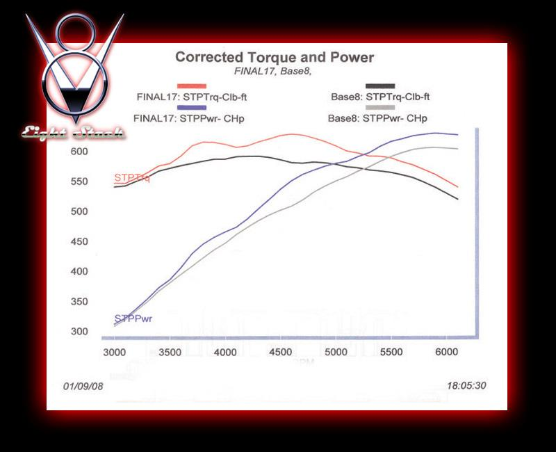 427/428 FE Fuel Injection Systems