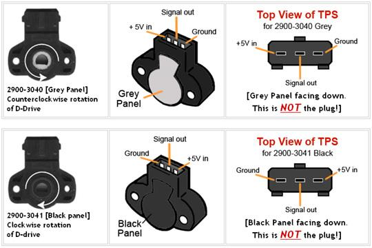 Wiring instructions for 206017 and 206019 Throttle Position sensors